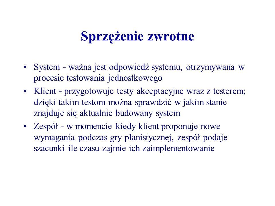 Sprzężenie zwrotne System - ważna jest odpowiedź systemu, otrzymywana w procesie testowania jednostkowego.