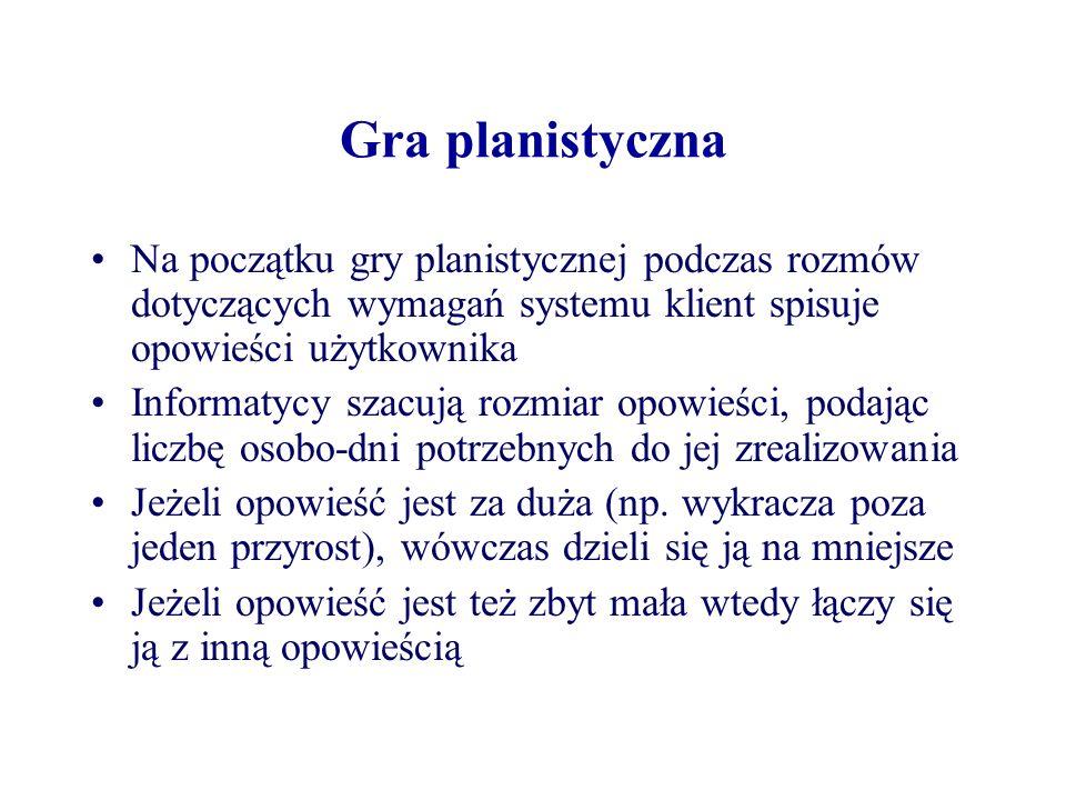 Gra planistyczna Na początku gry planistycznej podczas rozmów dotyczących wymagań systemu klient spisuje opowieści użytkownika.
