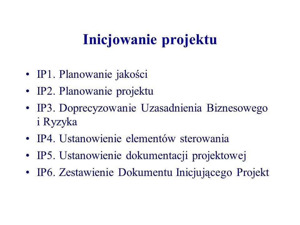 Inicjowanie projektu IP1. Planowanie jakości IP2. Planowanie projektu