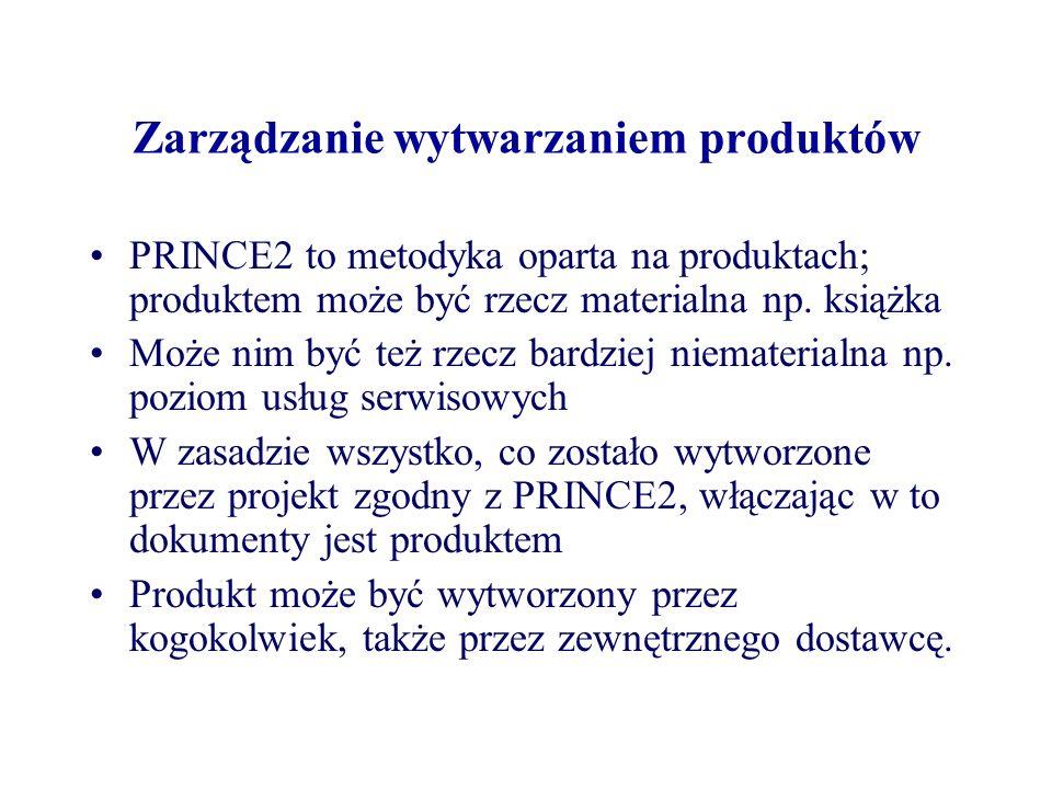 Zarządzanie wytwarzaniem produktów