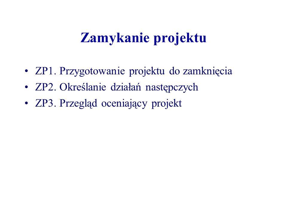 Zamykanie projektu ZP1. Przygotowanie projektu do zamknięcia
