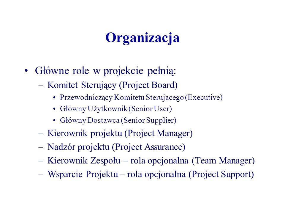 Organizacja Główne role w projekcie pełnią: