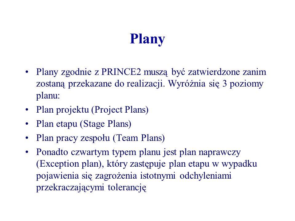 Plany Plany zgodnie z PRINCE2 muszą być zatwierdzone zanim zostaną przekazane do realizacji. Wyróżnia się 3 poziomy planu: