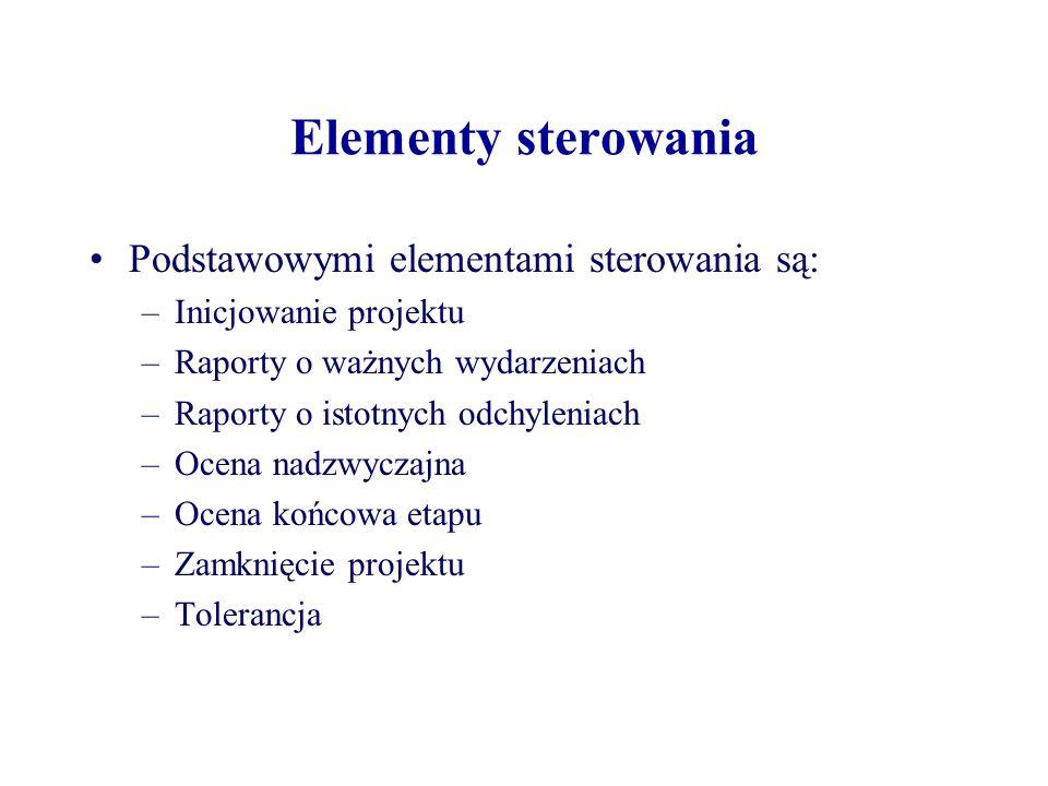 Elementy sterowania Podstawowymi elementami sterowania są: