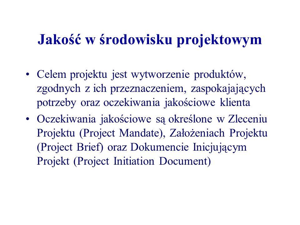 Jakość w środowisku projektowym