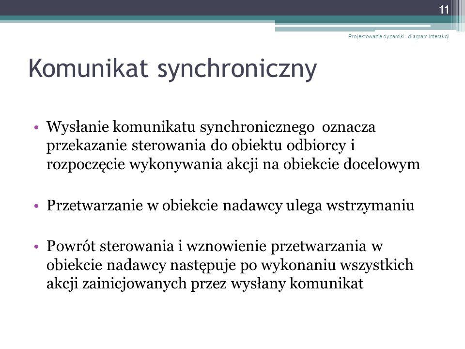Komunikat synchroniczny