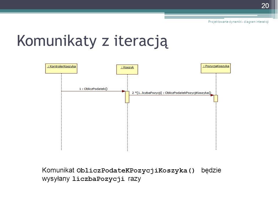 Projektowanie dynamiki - diagram interakcji
