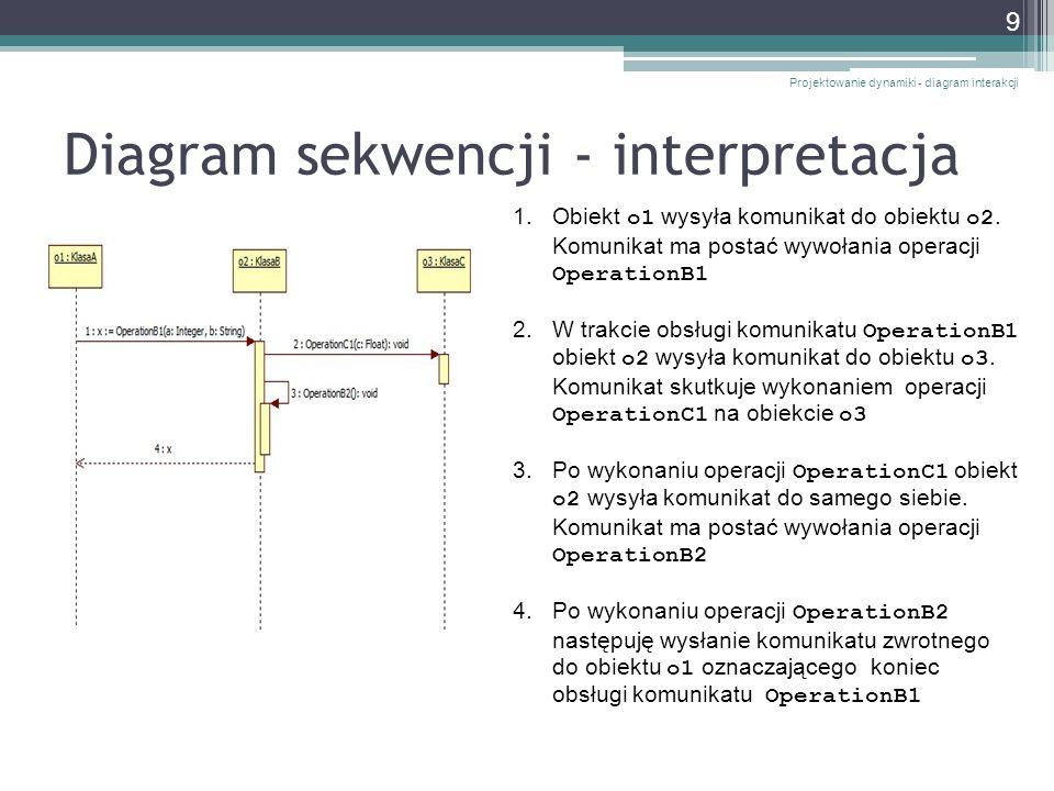 Diagram sekwencji - interpretacja