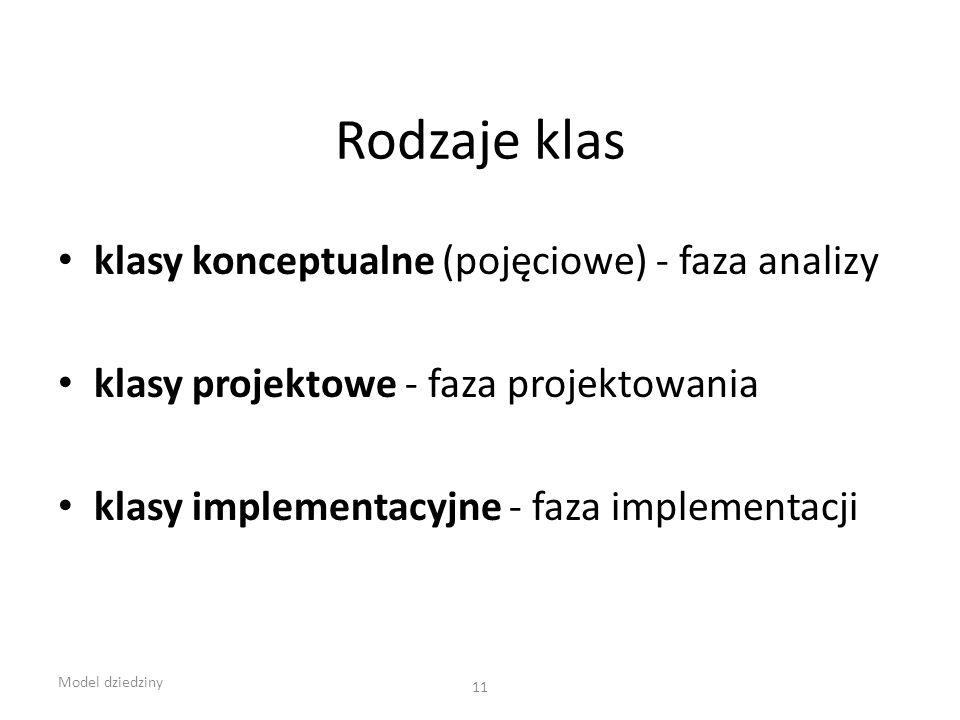 Rodzaje klas klasy konceptualne (pojęciowe) - faza analizy