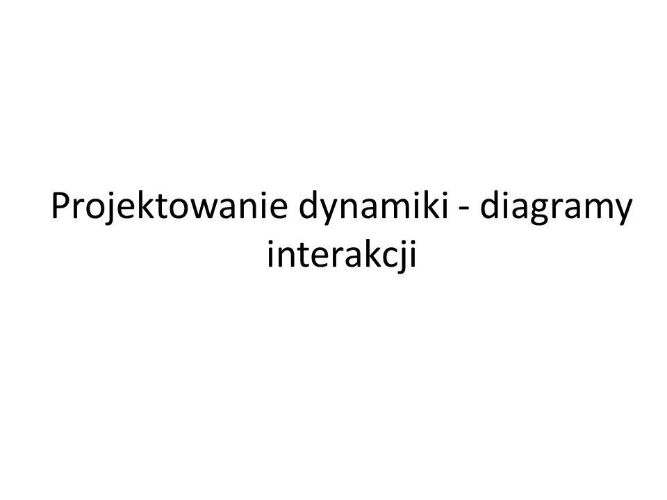 Projektowanie dynamiki - diagramy interakcji