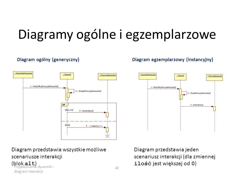 Diagramy ogólne i egzemplarzowe