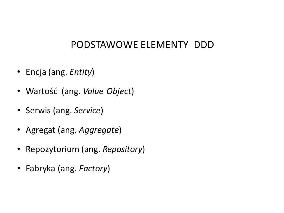 PODSTAWOWE ELEMENTY DDD