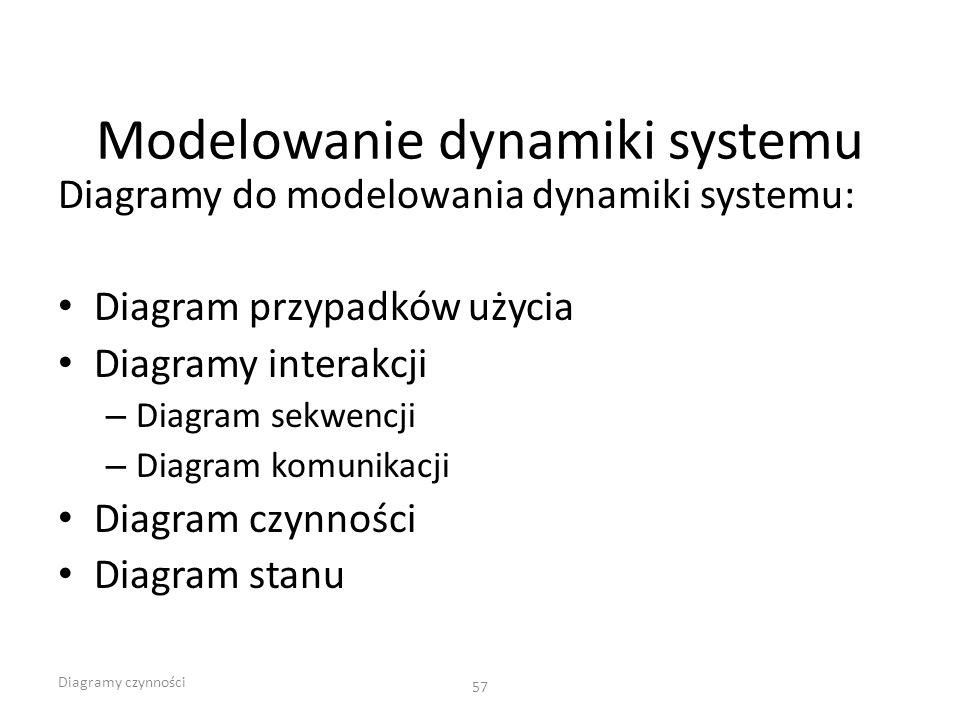Modelowanie dynamiki systemu