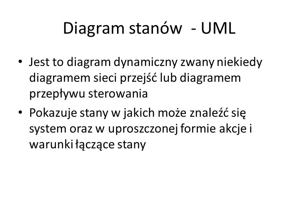 Diagram stanów - UML Jest to diagram dynamiczny zwany niekiedy diagramem sieci przejść lub diagramem przepływu sterowania.