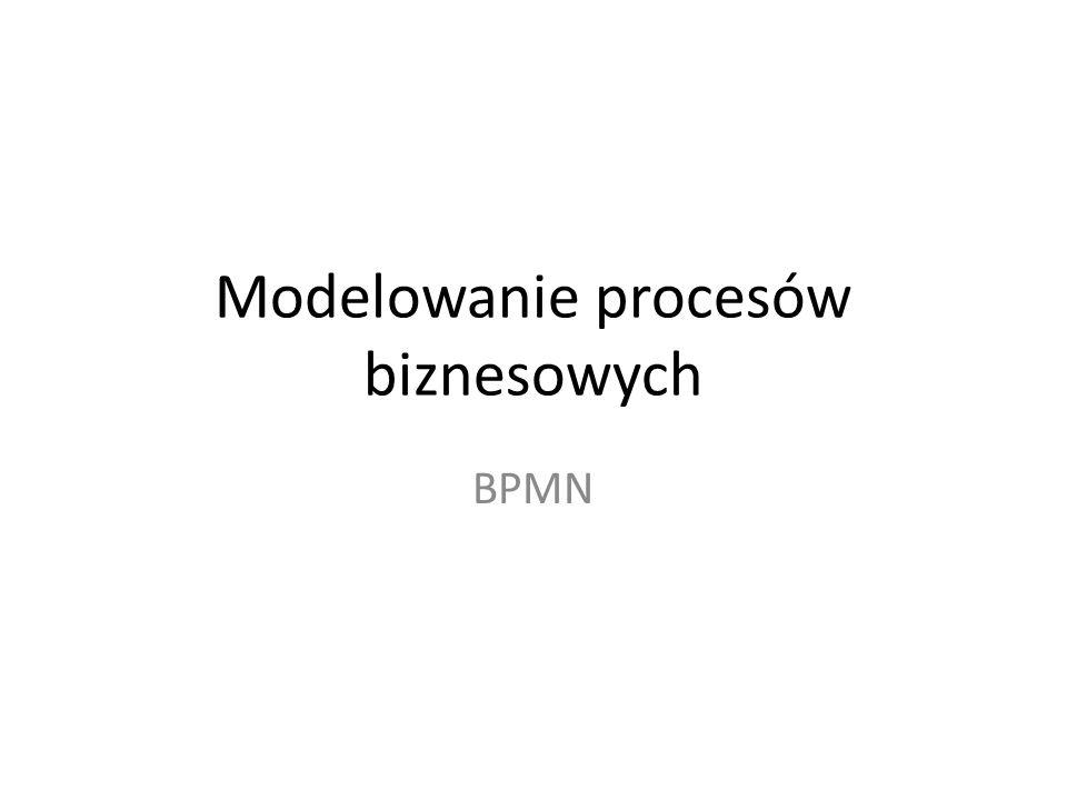Modelowanie procesów biznesowych