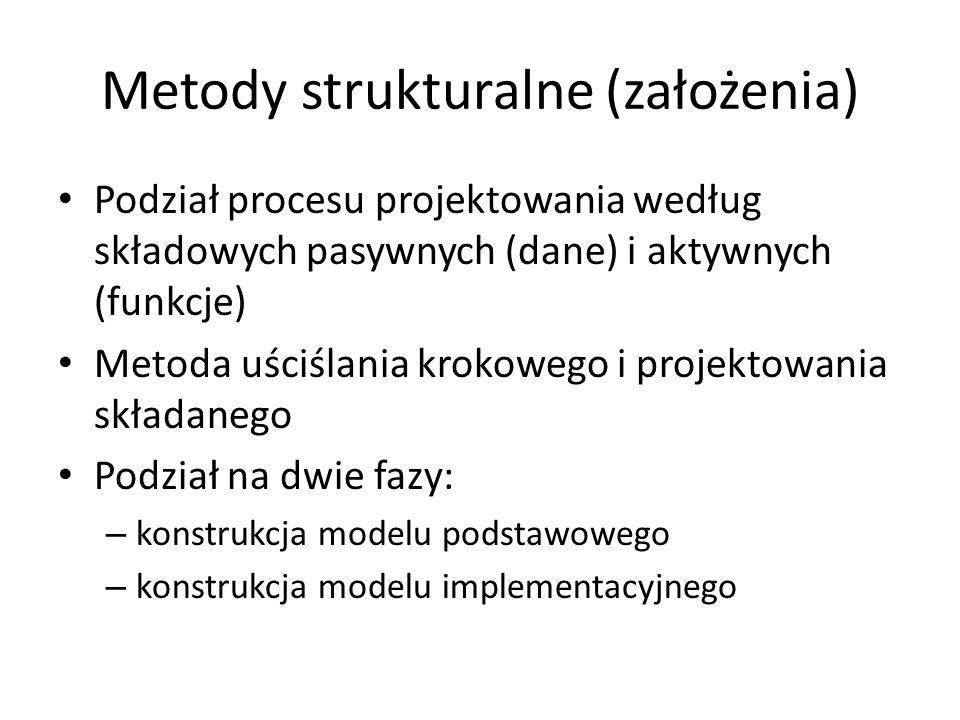 Metody strukturalne (założenia)
