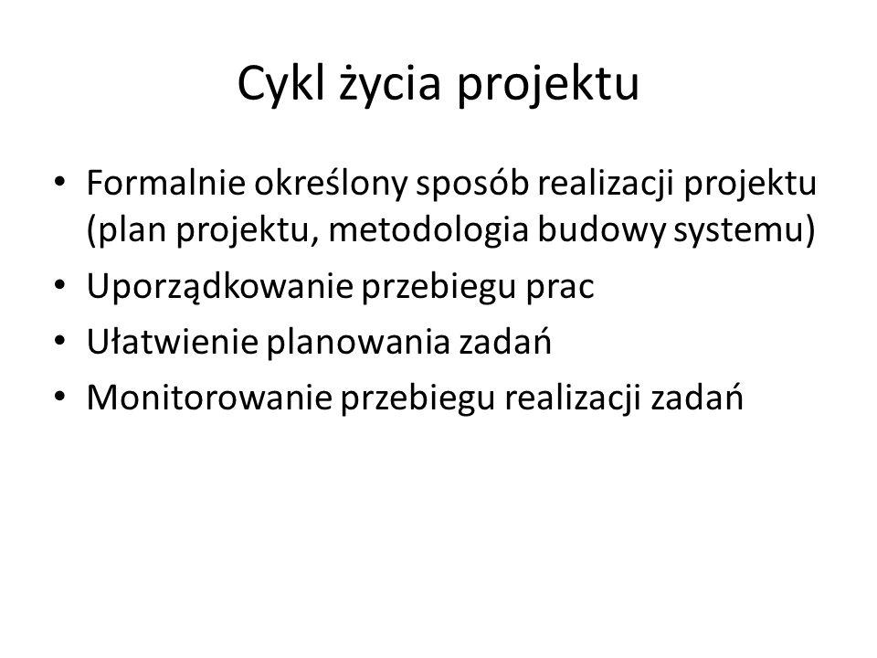 Cykl życia projektu Formalnie określony sposób realizacji projektu (plan projektu, metodologia budowy systemu)