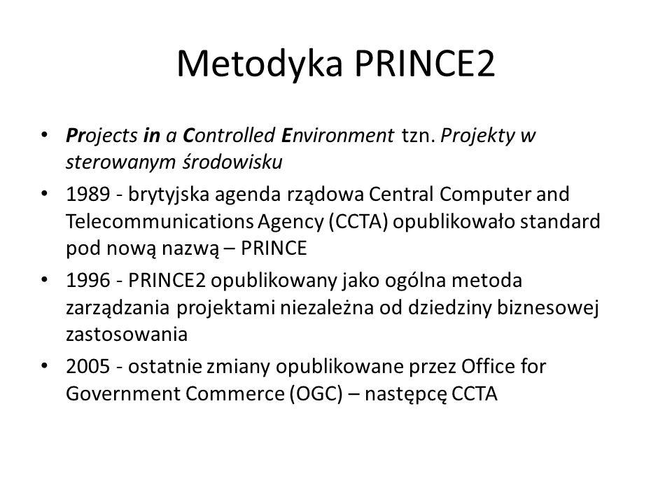 Metodyka PRINCE2 Projects in a Controlled Environment tzn. Projekty w sterowanym środowisku.