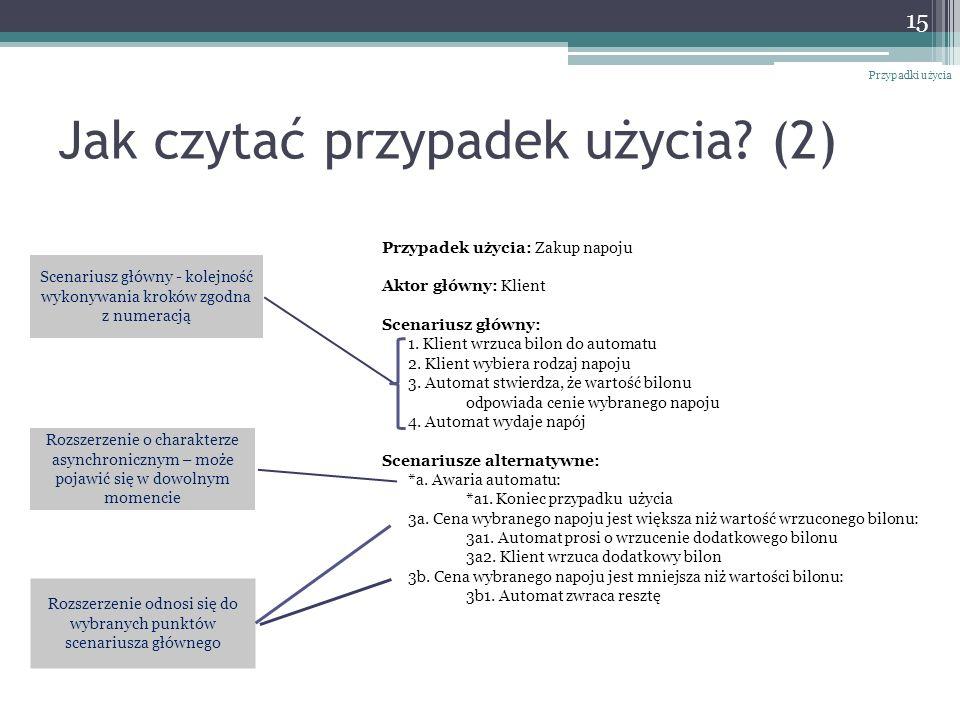 Jak czytać przypadek użycia (2)