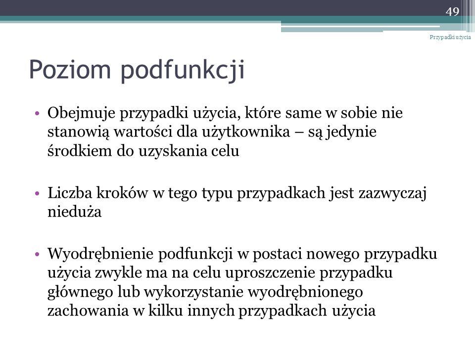 Przypadki użycia Poziom podfunkcji.