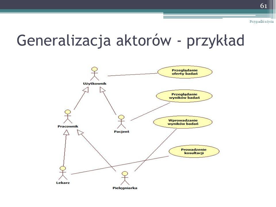 Generalizacja aktorów - przykład