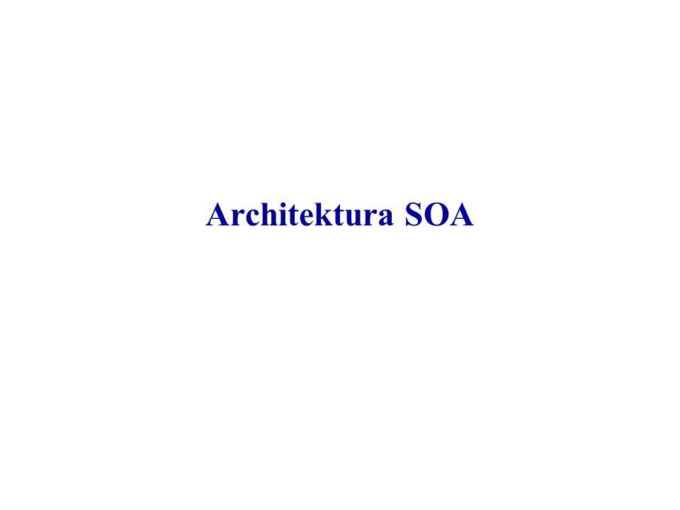 Architektura SOA