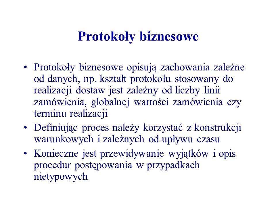 Protokoły biznesowe