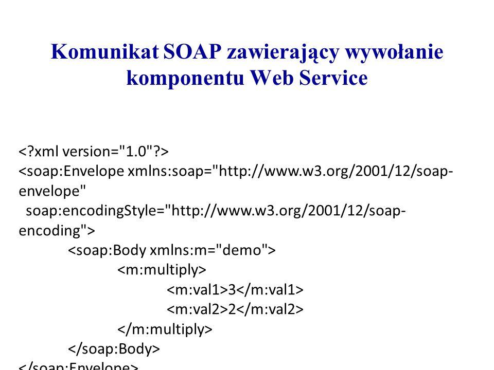 Komunikat SOAP zawierający wywołanie komponentu Web Service