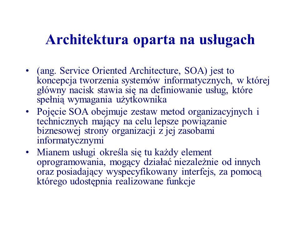 Architektura oparta na usługach