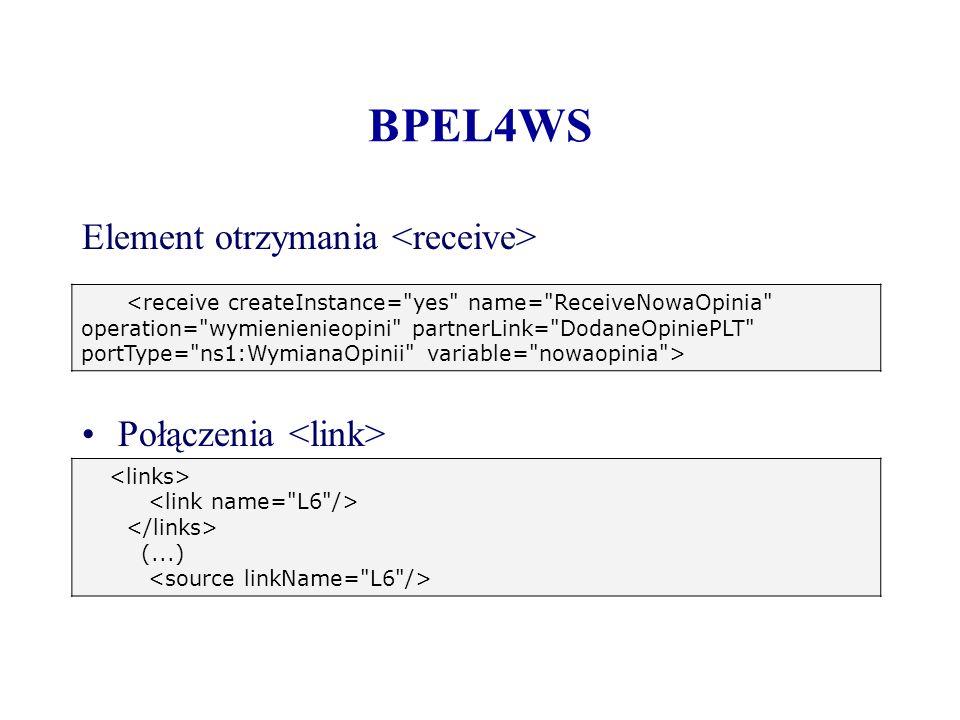BPEL4WS Element otrzymania <receive> Połączenia <link>