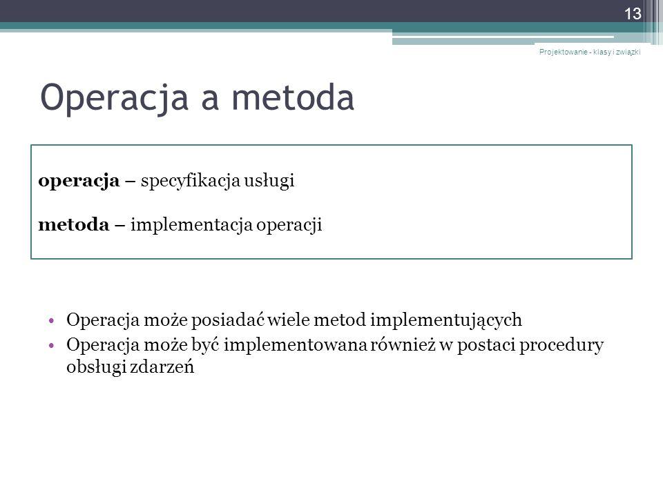 Operacja a metoda operacja – specyfikacja usługi