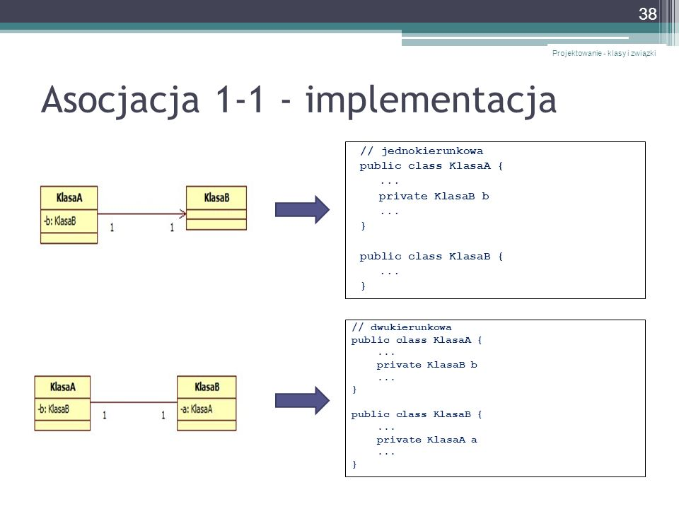 Asocjacja 1-1 - implementacja