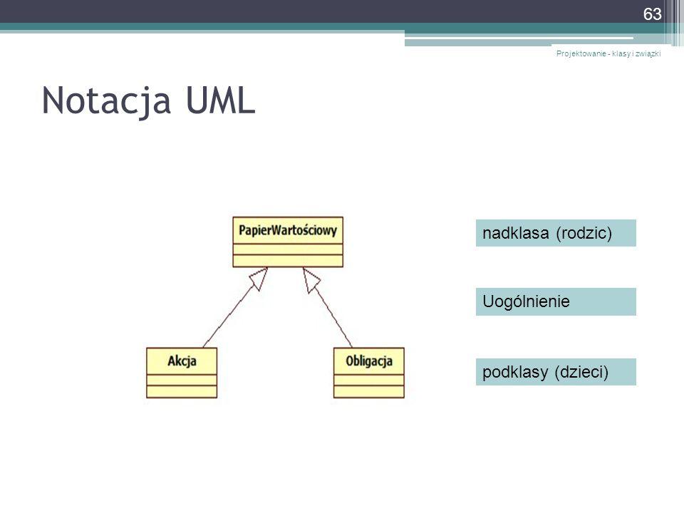 Notacja UML nadklasa (rodzic) Uogólnienie podklasy (dzieci)