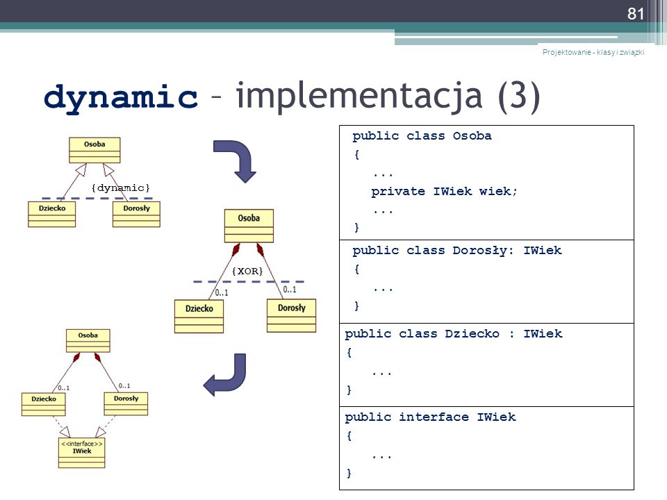 dynamic – implementacja (3)