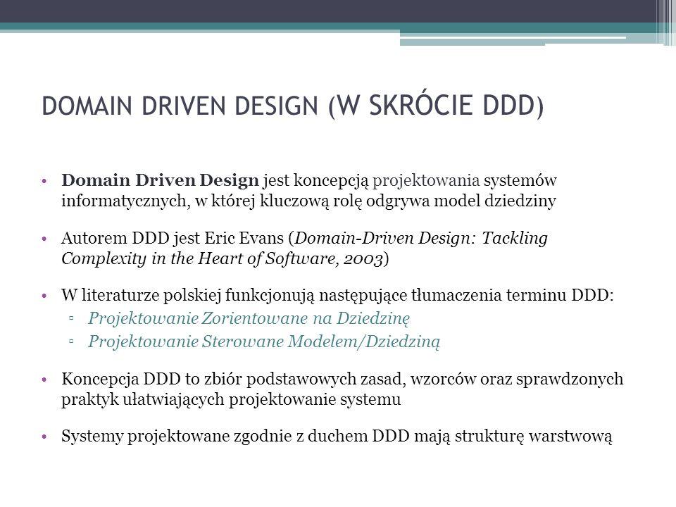 DOMAIN DRIVEN DESIGN (W SKRÓCIE DDD)