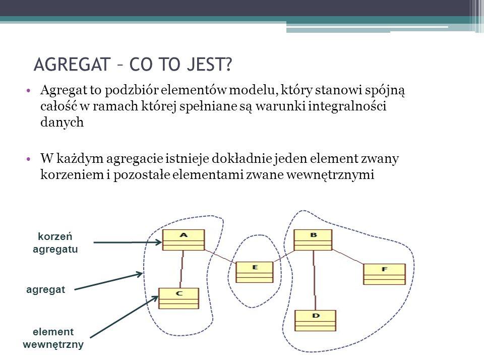 AGREGAT – CO TO JEST Agregat to podzbiór elementów modelu, który stanowi spójną całość w ramach której spełniane są warunki integralności danych.