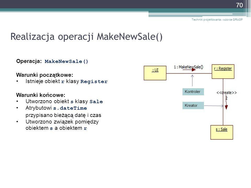 Realizacja operacji MakeNewSale()
