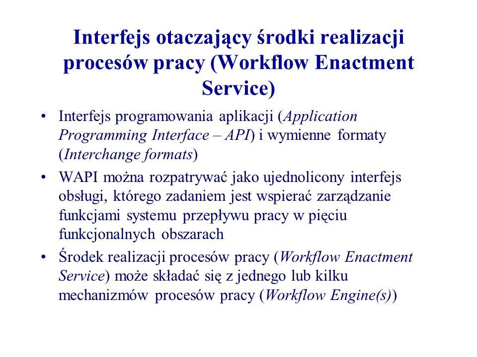 Interfejs otaczający środki realizacji procesów pracy (Workflow Enactment Service)