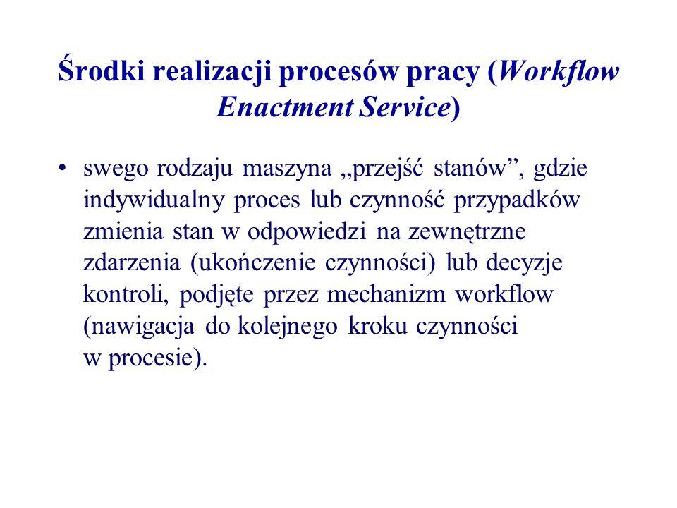 Środki realizacji procesów pracy (Workflow Enactment Service)
