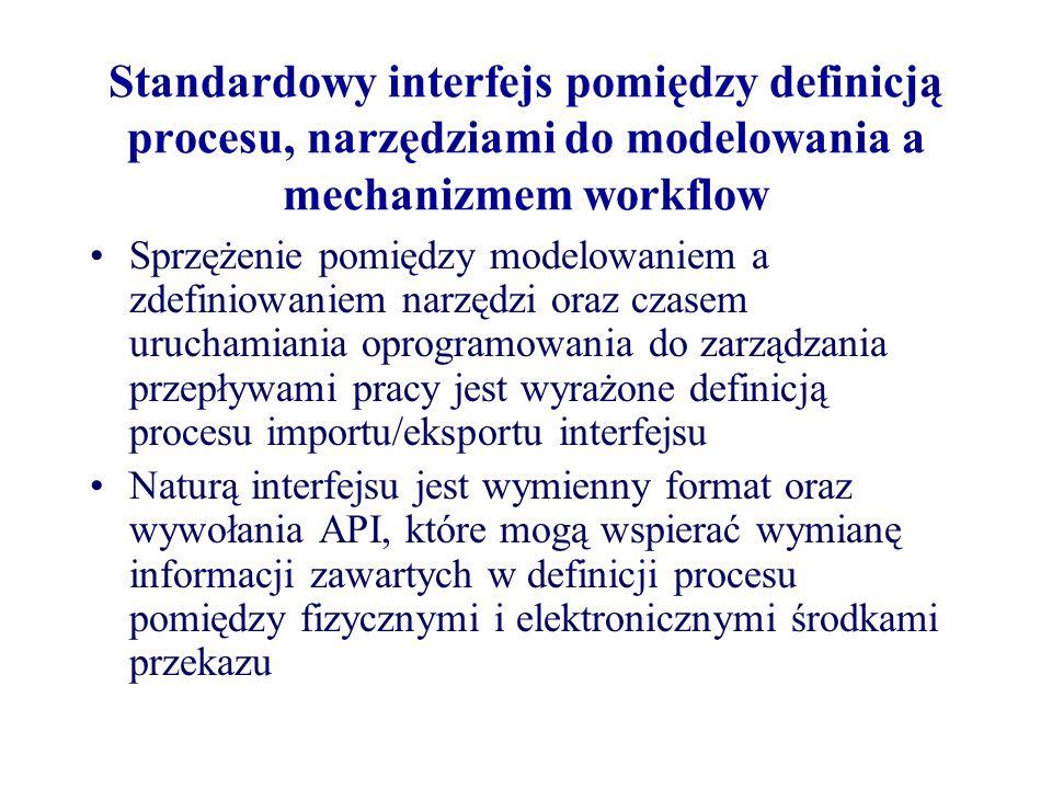 Standardowy interfejs pomiędzy definicją procesu, narzędziami do modelowania a mechanizmem workflow