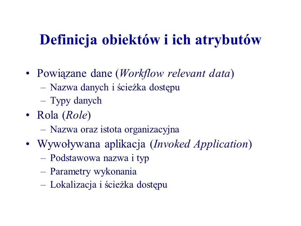 Definicja obiektów i ich atrybutów