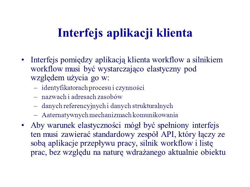 Interfejs aplikacji klienta