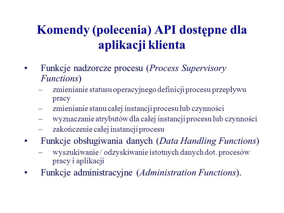Komendy (polecenia) API dostępne dla aplikacji klienta