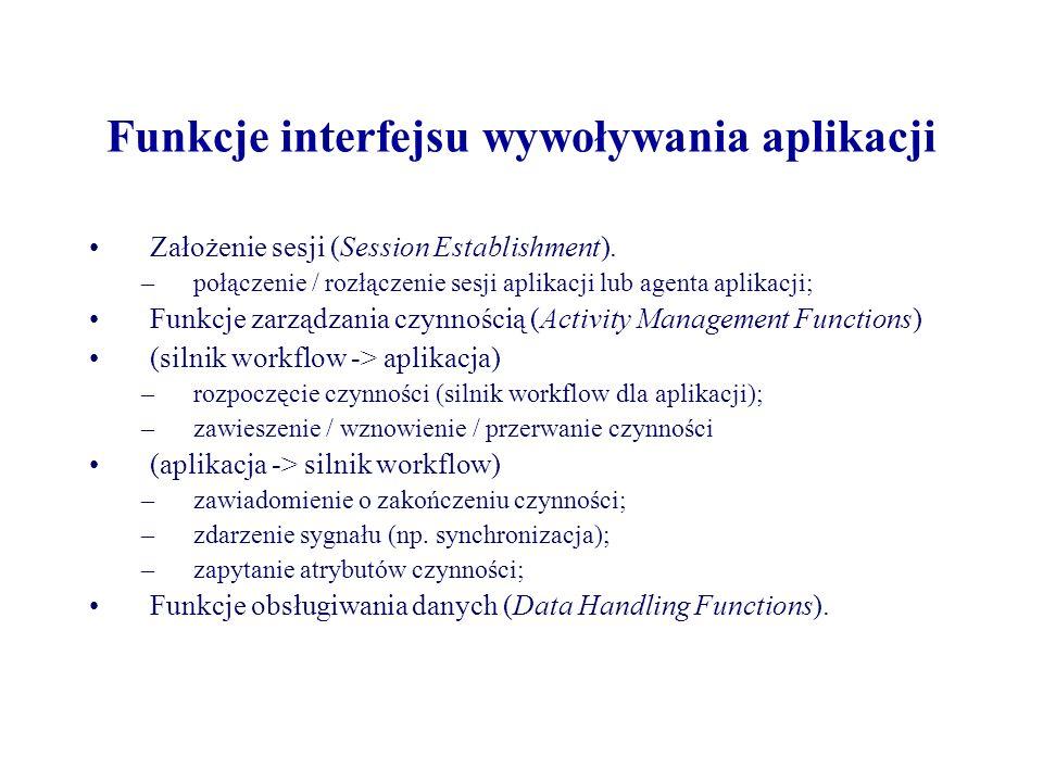 Funkcje interfejsu wywoływania aplikacji
