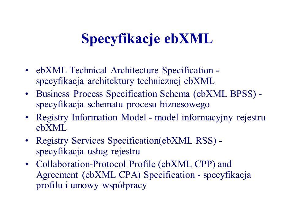 Specyfikacje ebXML ebXML Technical Architecture Specification - specyfikacja architektury technicznej ebXML.