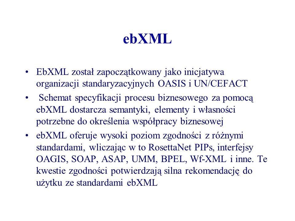 ebXML EbXML został zapoczątkowany jako inicjatywa organizacji standaryzacyjnych OASIS i UN/CEFACT.