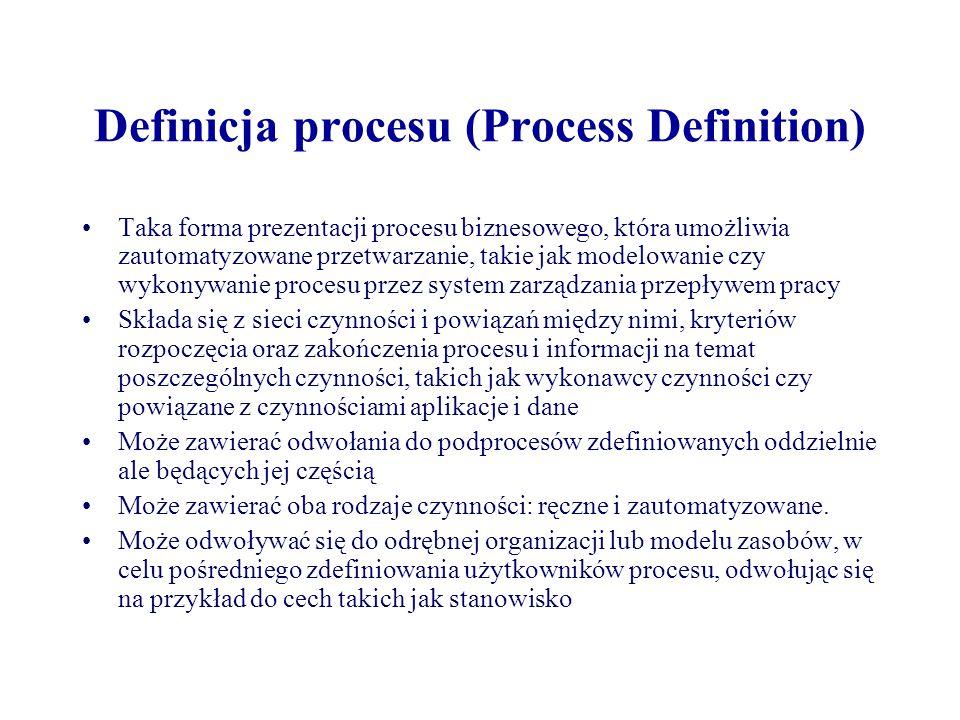 Definicja procesu (Process Definition)