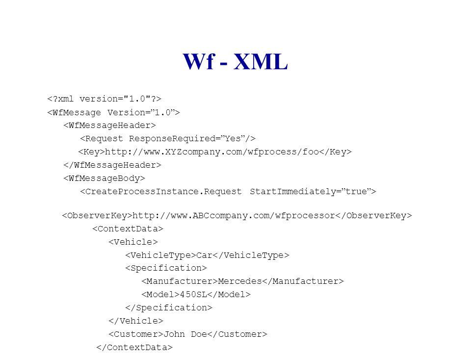 Wf - XML < xml version= 1.0 > <WfMessage Version= 1.0 >