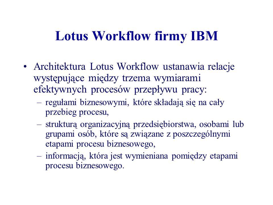 Lotus Workflow firmy IBM