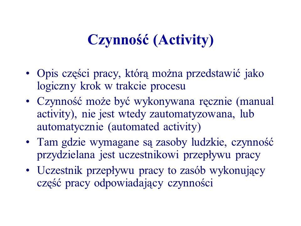 Czynność (Activity) Opis części pracy, którą można przedstawić jako logiczny krok w trakcie procesu.